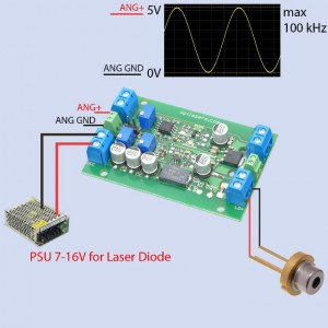 Professional driver for laser diodes | digital temperature