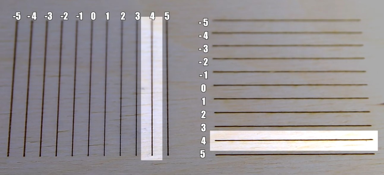 Engraving Lines for Five Working Distance Calibration