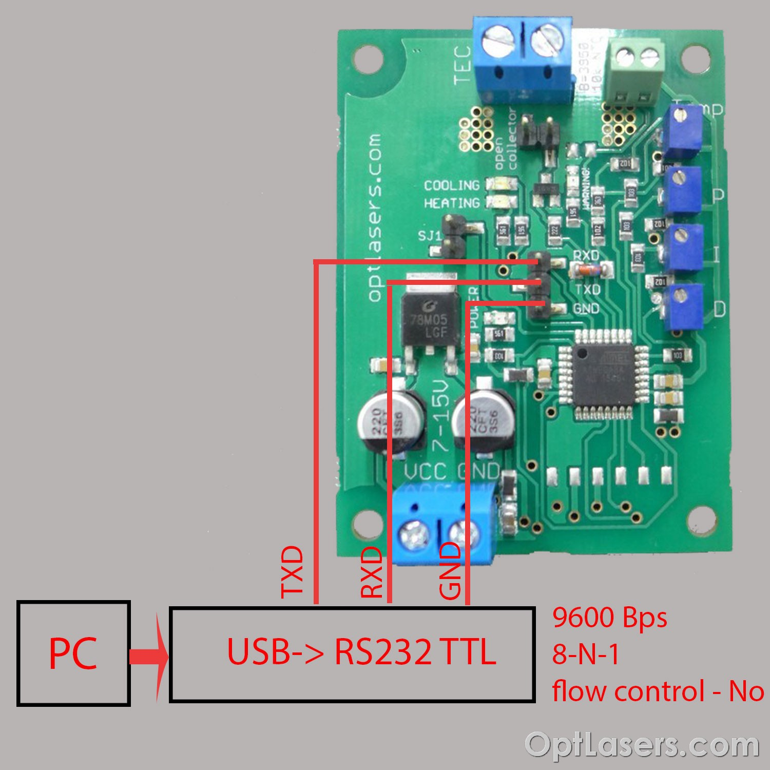 TEC-8A-15V-PID-HC-RS232 With DC-DC Converter - connecting