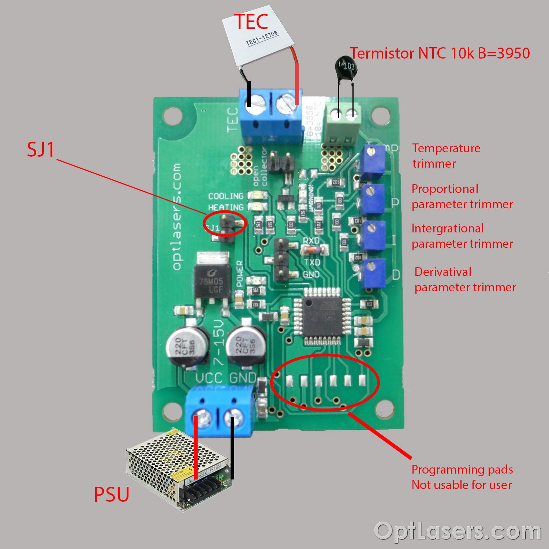 the TEC-8A-24V-PID-HC-RS232 TEC controller